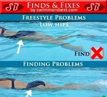 从头到脚盘点自由泳的动作错误,看看中了几条