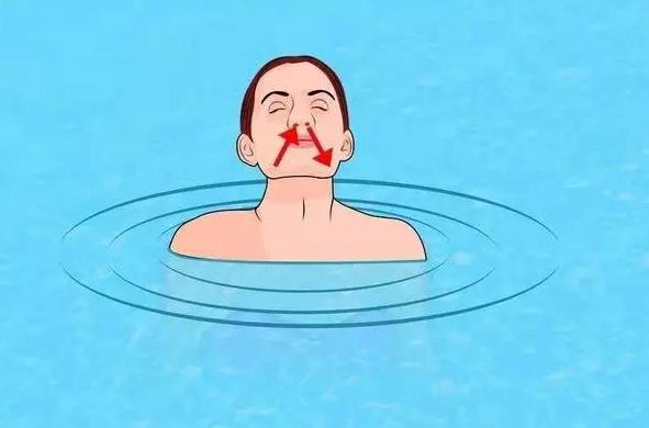 游泳踩水技巧图解
